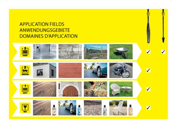 Karcher K4 application fields